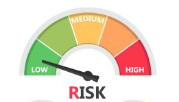Risk Management with New York Institute of Finance